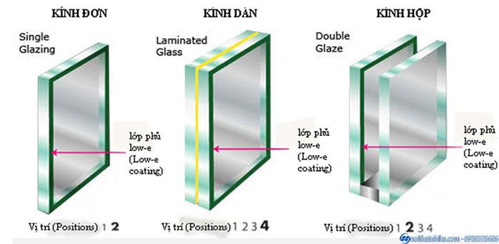 Kính tiết kiệm năng lượng Low e giải pháp chống nóng thông minh