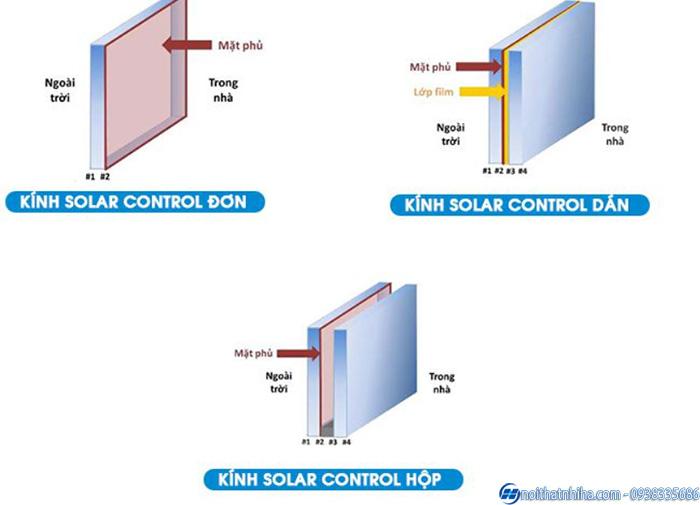 kính tiết kiệm năng lượng Solar Control