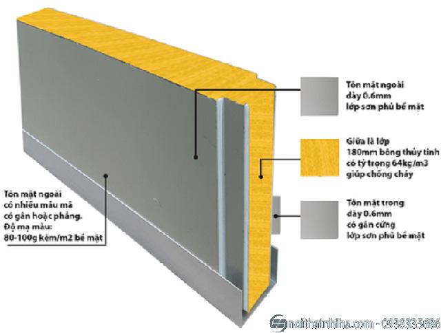 Cấu tạo vách panel chống cháy